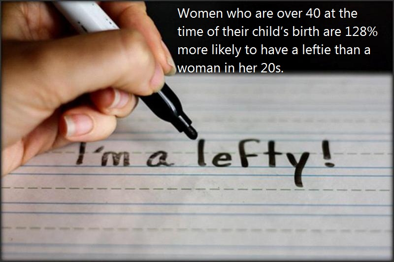 01 @ Left Handed People Facts