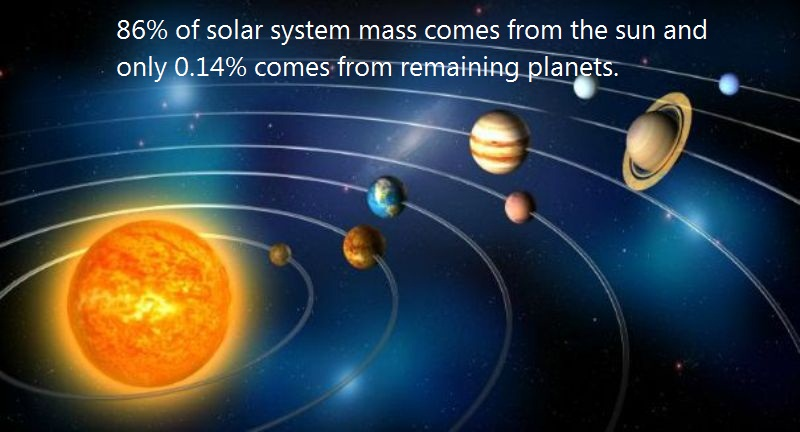01 @ Solar System Facts
