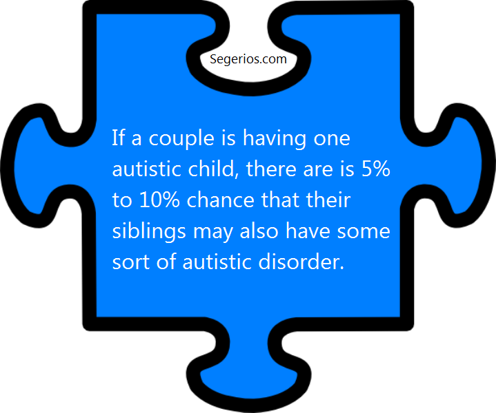 02 @ Autism Facts