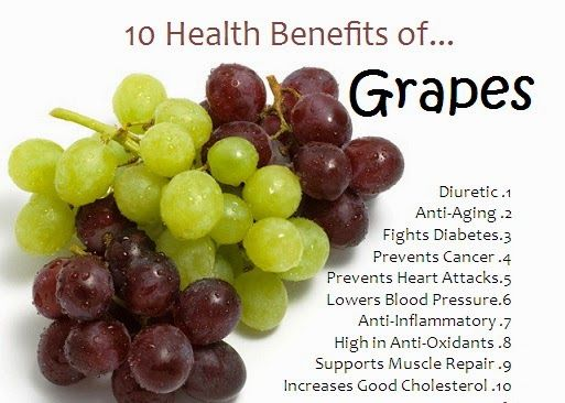 03 @ Health Benefits Of Grapes