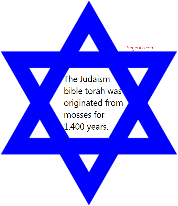 03 @ Judaism Facts