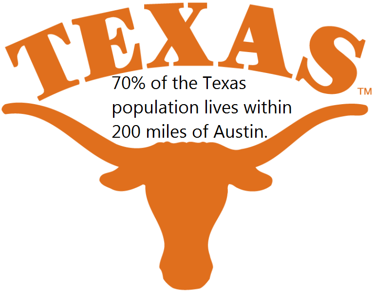 03 @ Texas Facts