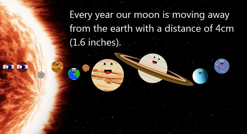 04 @ Solar System Facts