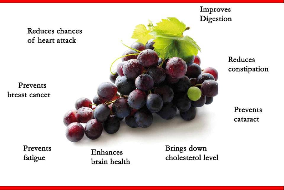 06 @ Health Benefits Of Grapes