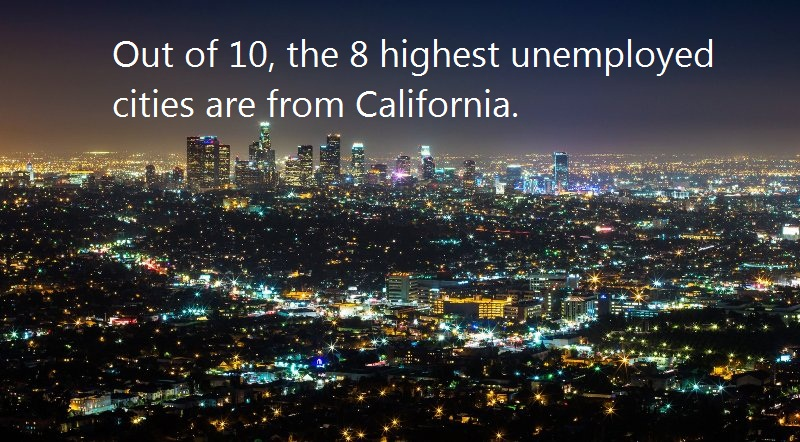 08 @ California Facts