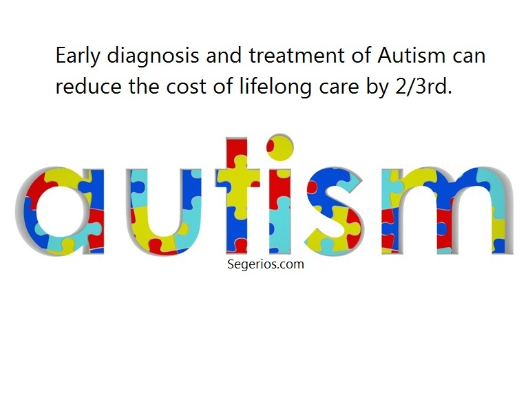 10 @ Autism Facts