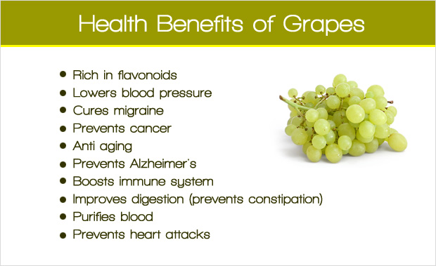 10 @ Health Benefits Of Grapes
