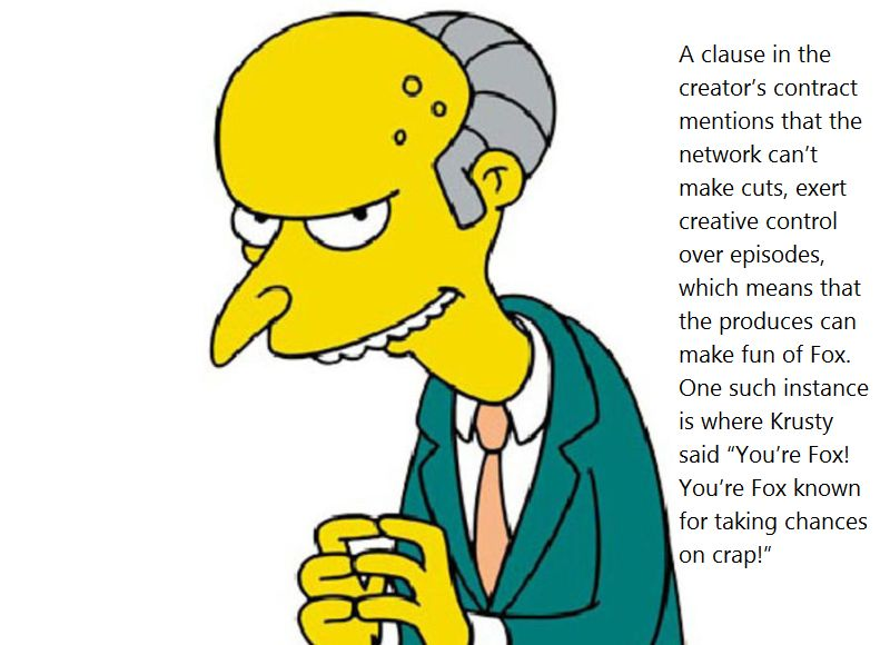 10 @ Simpsons Facts
