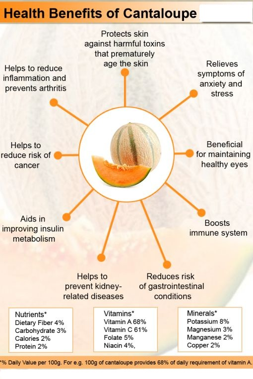 12 @ Health Benefits Of Cantaloupe