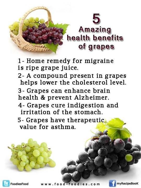 12 @ Health Benefits Of Grapes