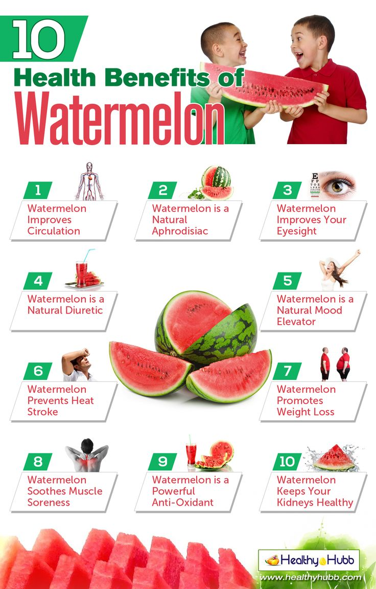 17 @ Health Benefits Of Watermelon