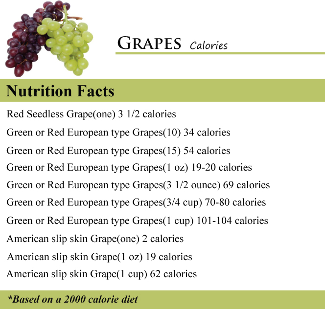 18 @ Health Benefits Of Grapes