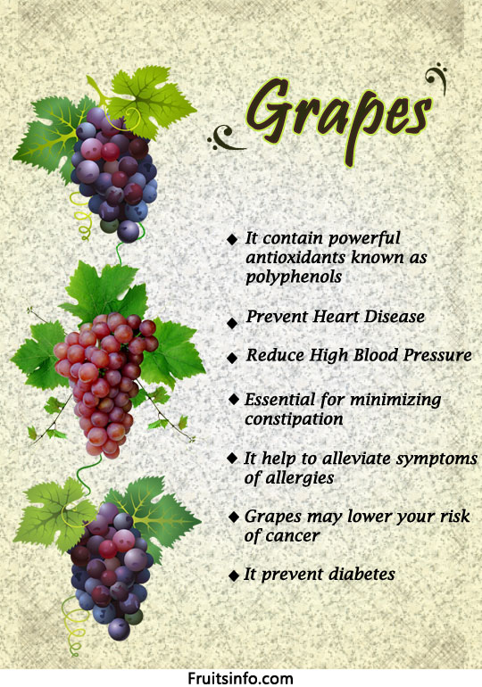 19 @ Health Benefits Of Grapes