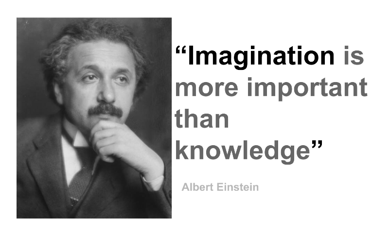20 @ Albert Einstein Quotes and Sayings