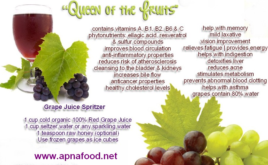 21 @ Health Benefits Of Grapes