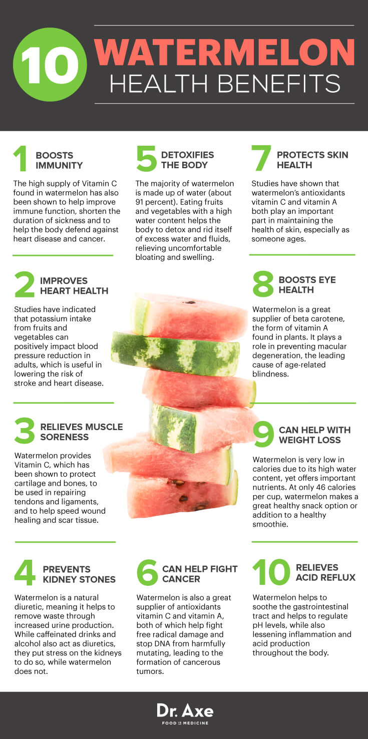 24 @ Health Benefits Of Watermelon