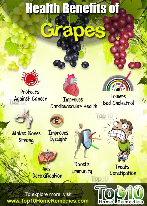 25 @ Health Benefits Of Grapes
