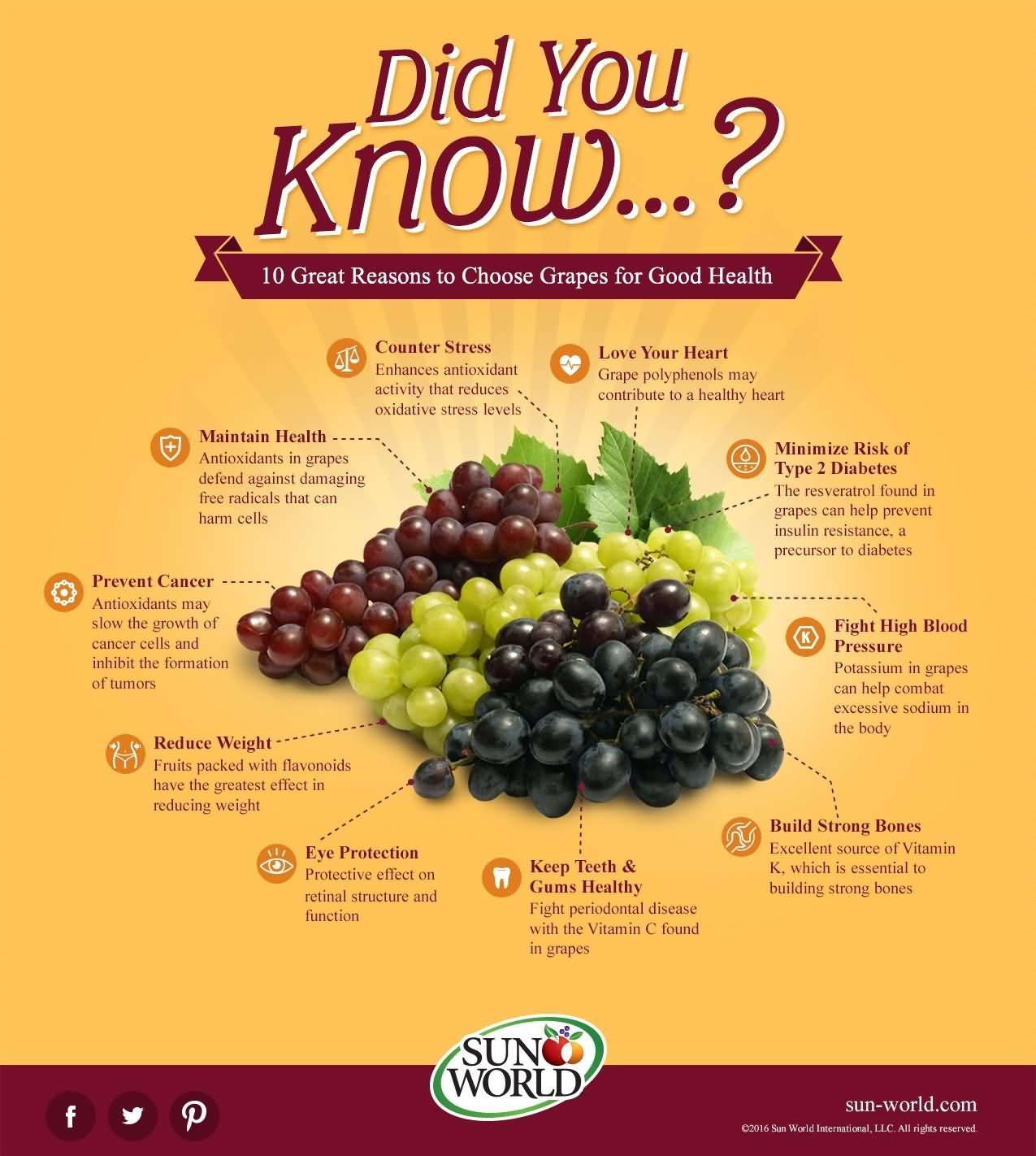 28 @ Health Benefits Of Grapes