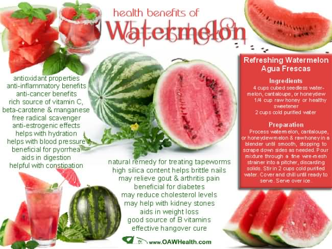 28 @ Health Benefits Of Watermelon