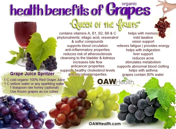 29 @ Health Benefits Of Grapes
