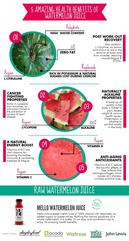 30 @ Health Benefits Of Watermelon