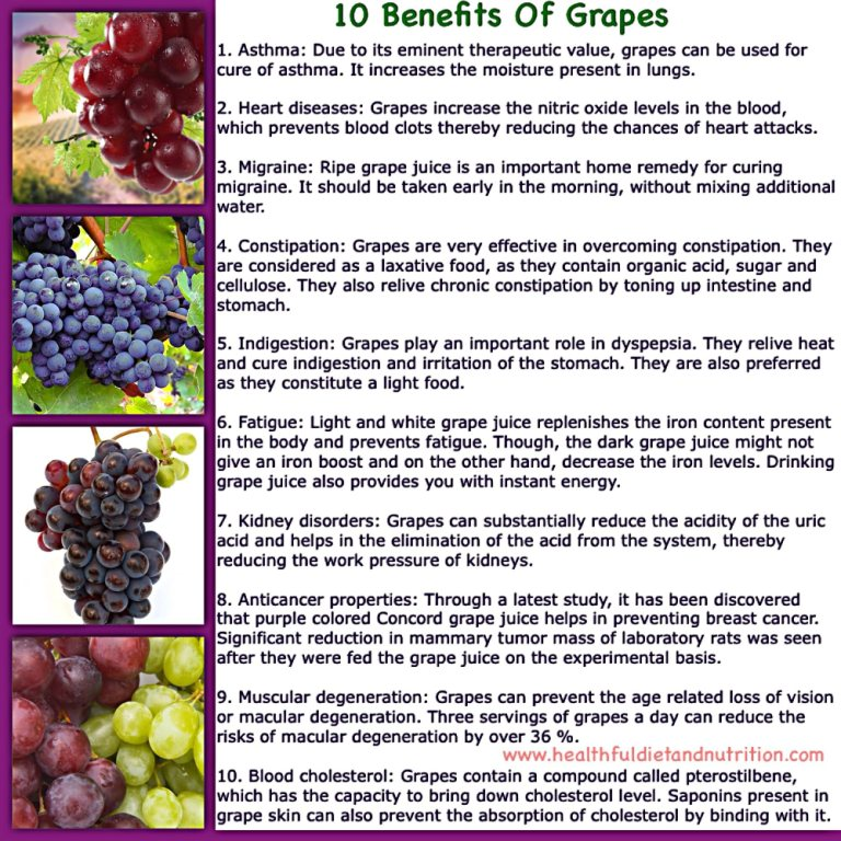 32 @ Health Benefits Of Grapes
