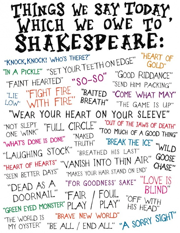 Awesome William Shakespeare Quotes