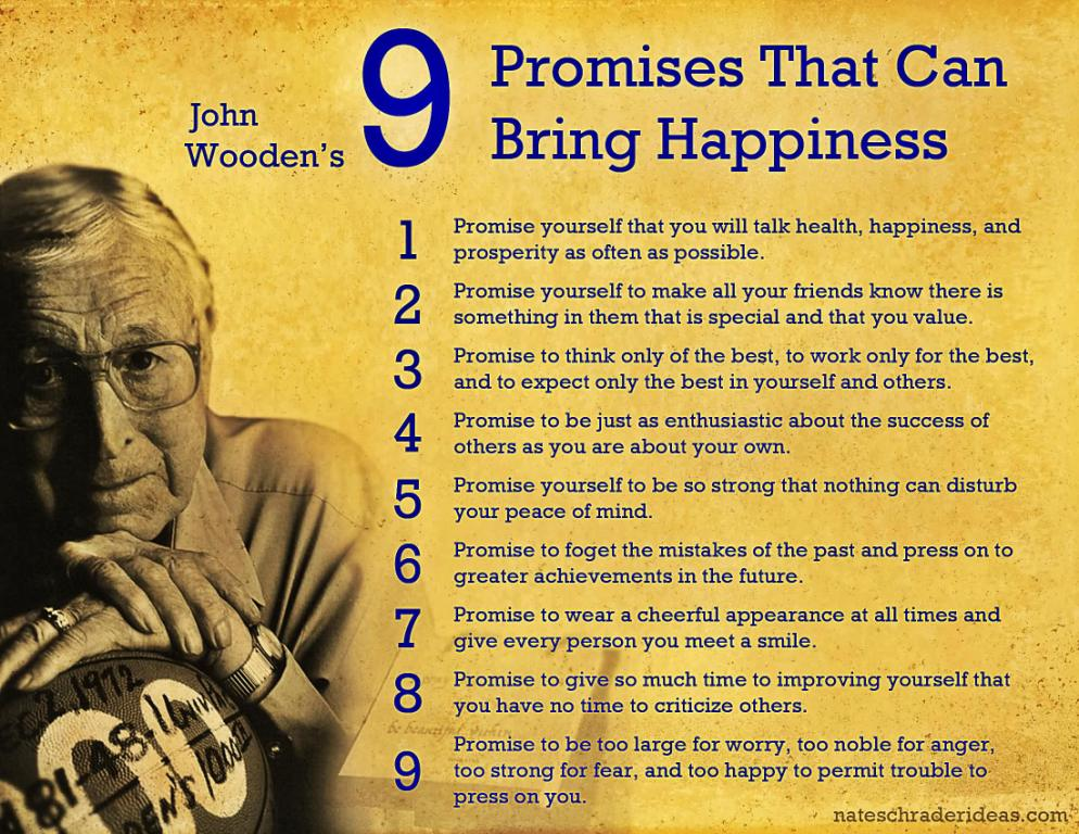 Extreme John Wooden Quotes