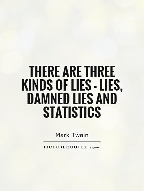 Marvelous Mark Twain Quotations and Sayings