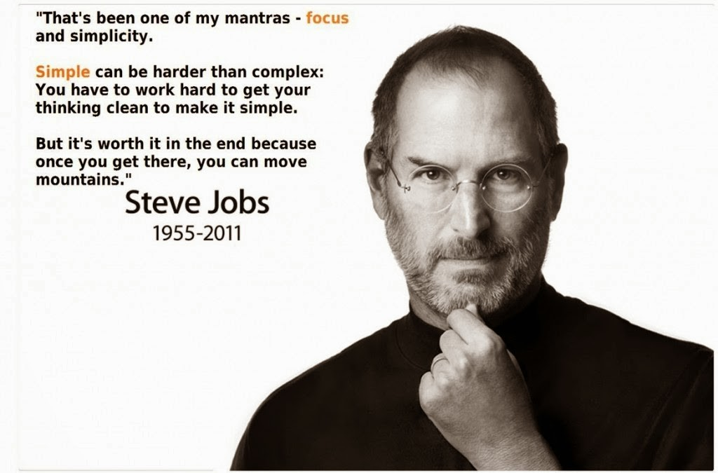 Outstanding Steve Jobs Quotes